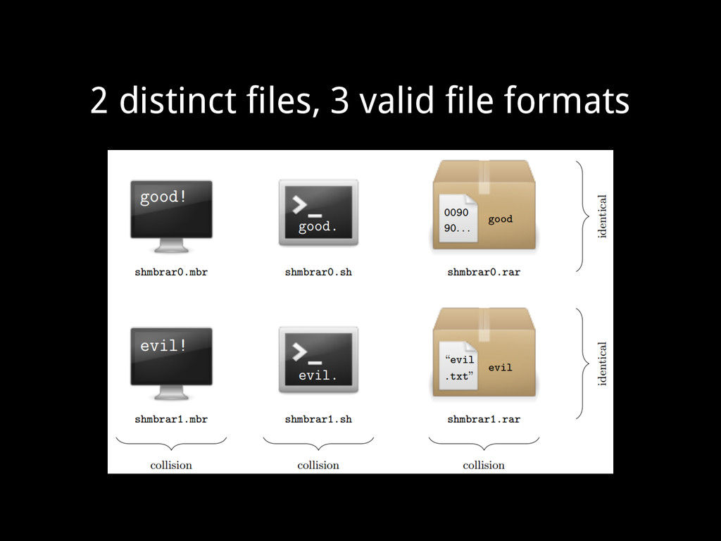 2 distinct files, 3 valid file formats