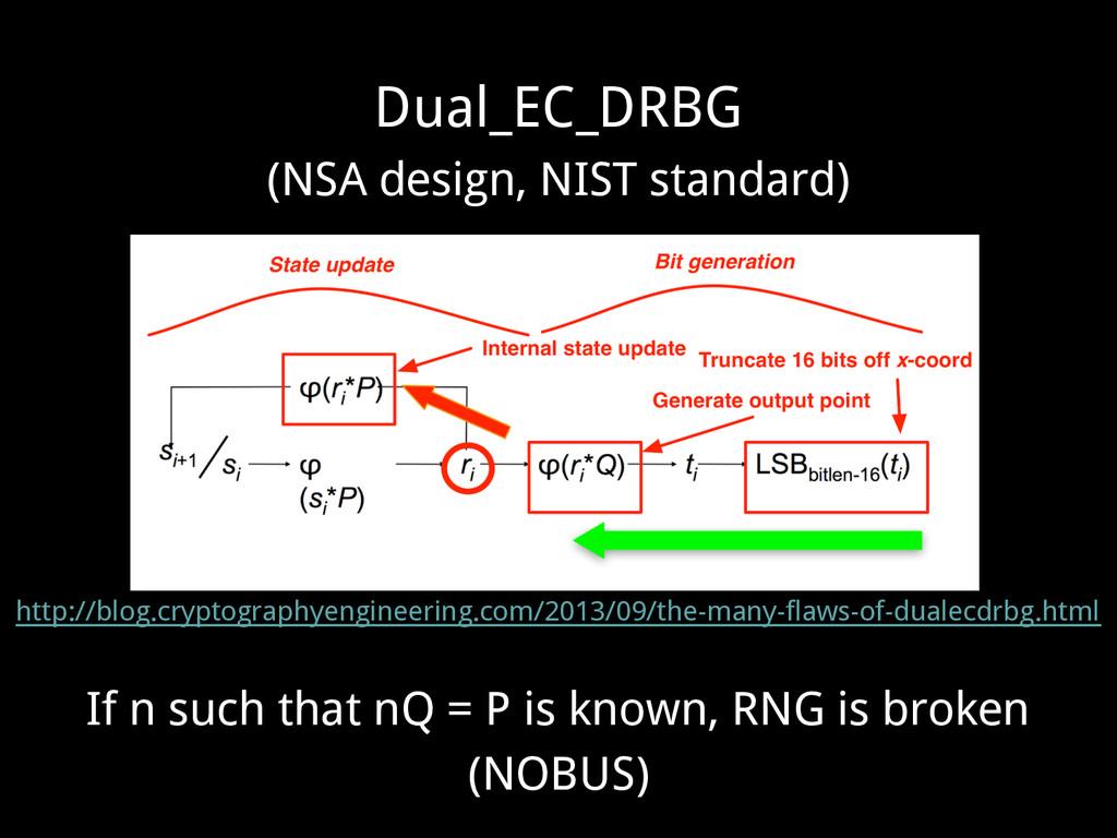 Dual_EC_DRBG (NSA design, NIST standard) http:/...
