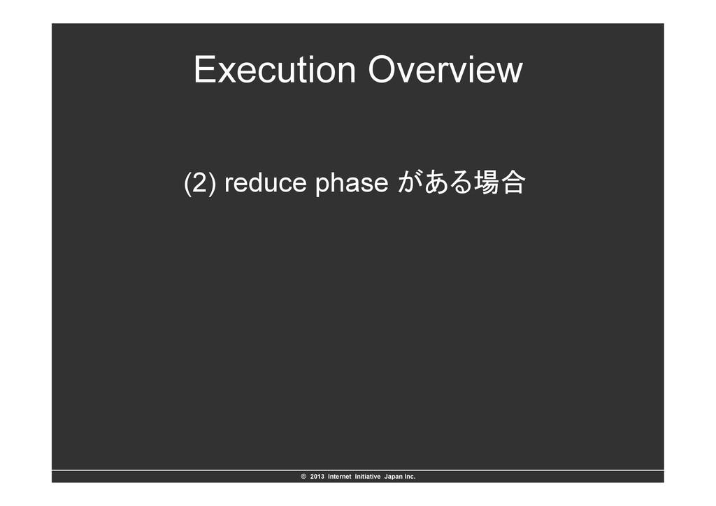 ©ɹ2013 Internet Initiative Japan Inc. Executi...