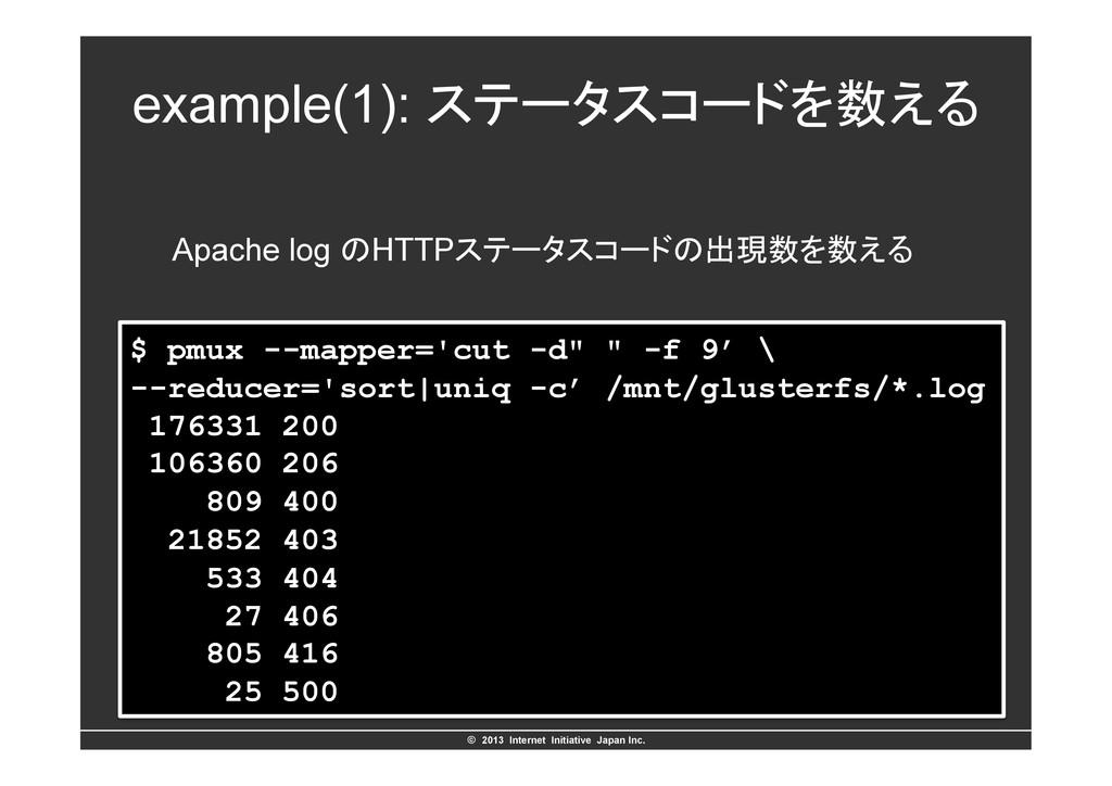 ©ɹ2013 Internet Initiative Japan Inc. example...