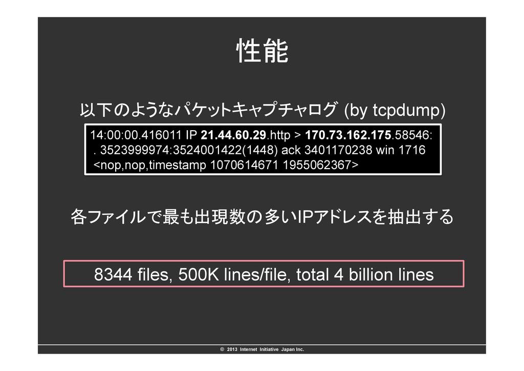©ɹ2013 Internet Initiative Japan Inc. ੑ 14...