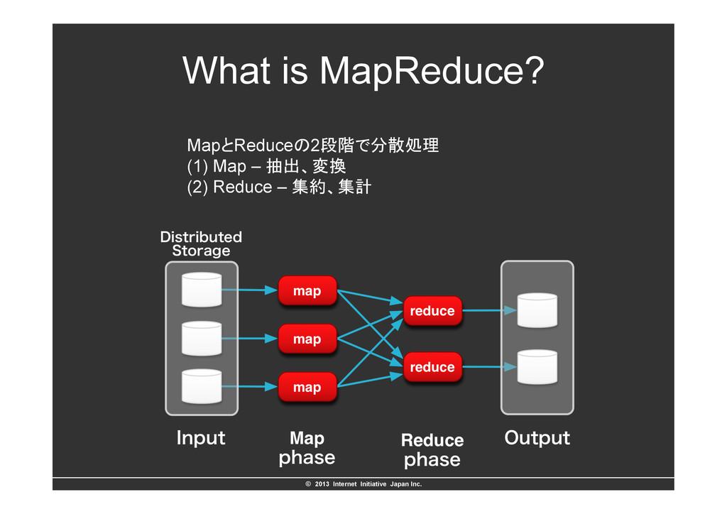 ©ɹ2013 Internet Initiative Japan Inc. What is...