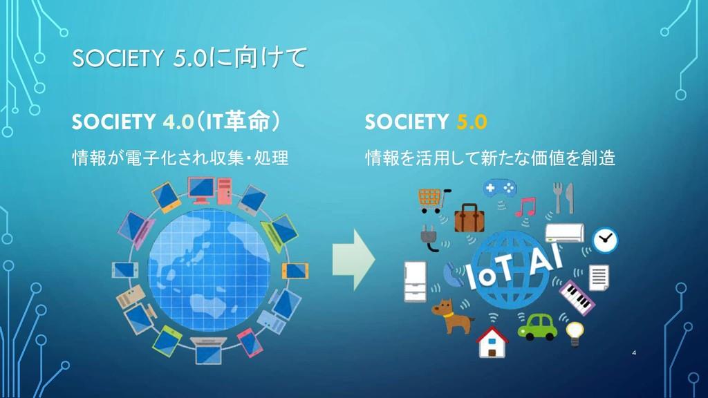SOCIETY 5.0に向けて SOCIETY 5.0 情報を活用して新たな価値を創造 SOC...