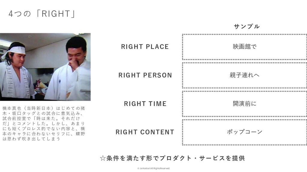 © Jo Hattori All RightsReserved. 4つの「RIGHT」 橋本真...