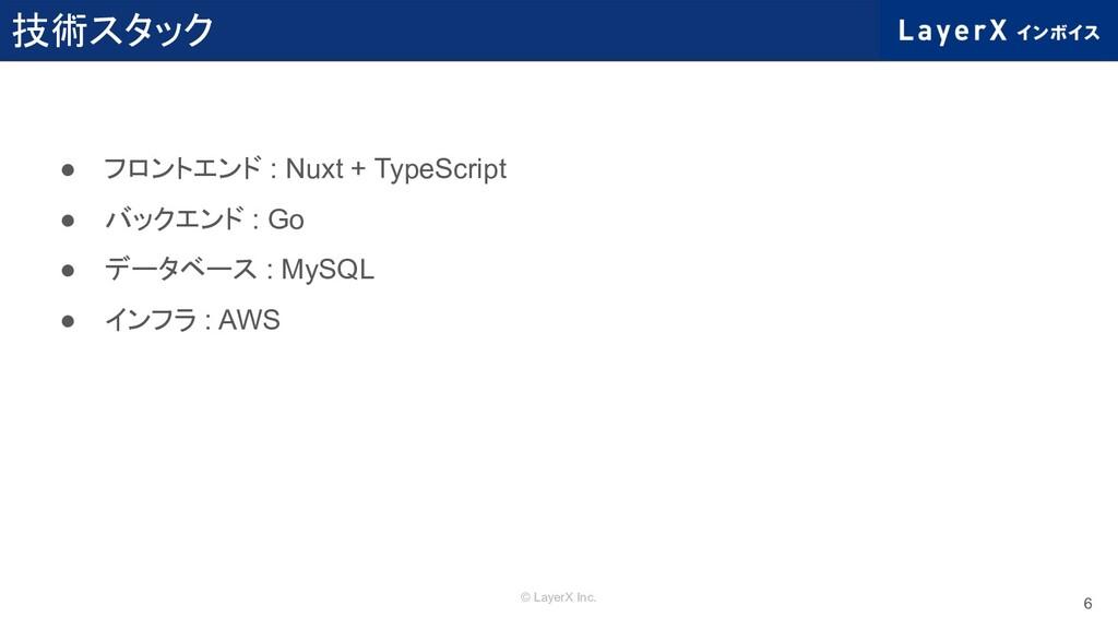 © LayerX Inc. 技術スタック ● フロントエンド : Nuxt + TypeScr...