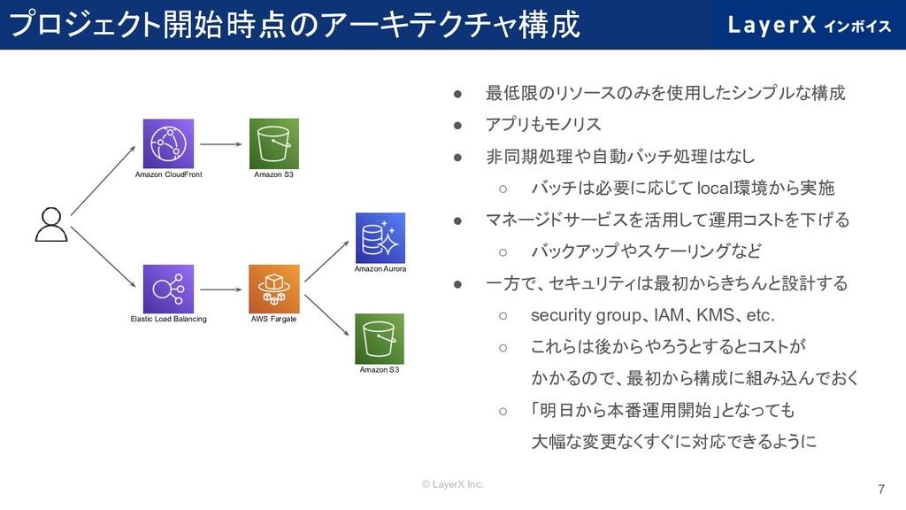 © LayerX Inc. プロジェクト開始時点のアーキテクチャ構成 7 Amazon Clo...