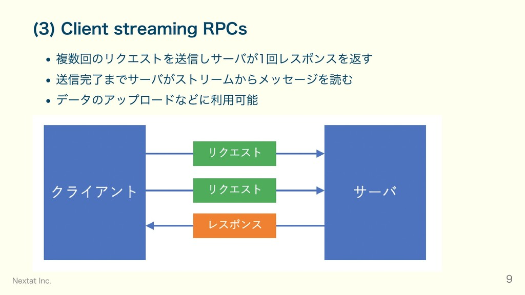 (3) Client streaming RPCs 複数回のリクエストを送信しサーバが1回レス...