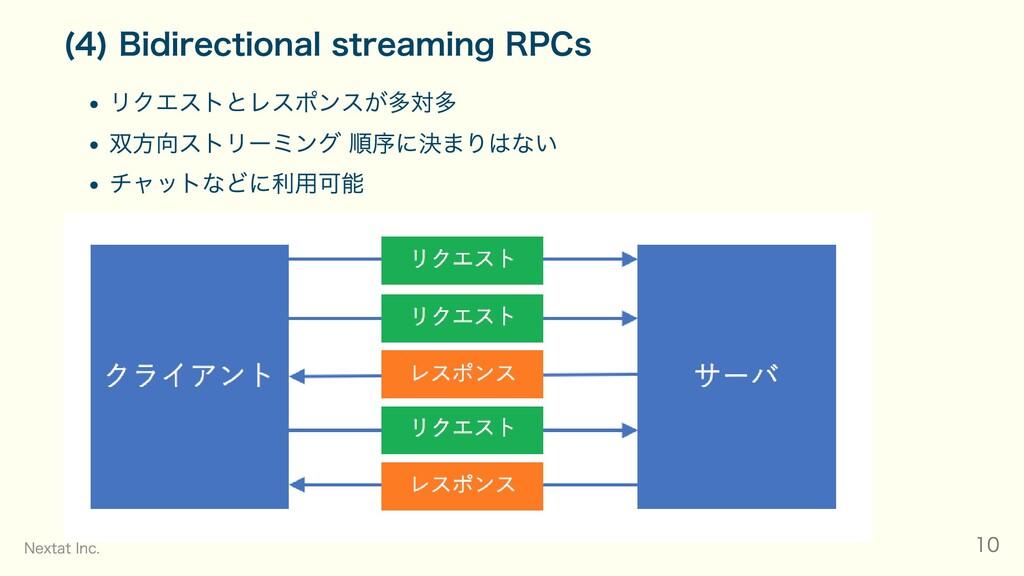 (4) Bidirectional streaming RPCs リクエストとレスポンスが多対...