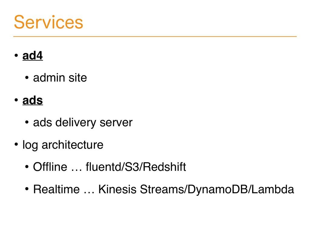 4FSWJDFT • ad4 • admin site • ads • ads deliver...