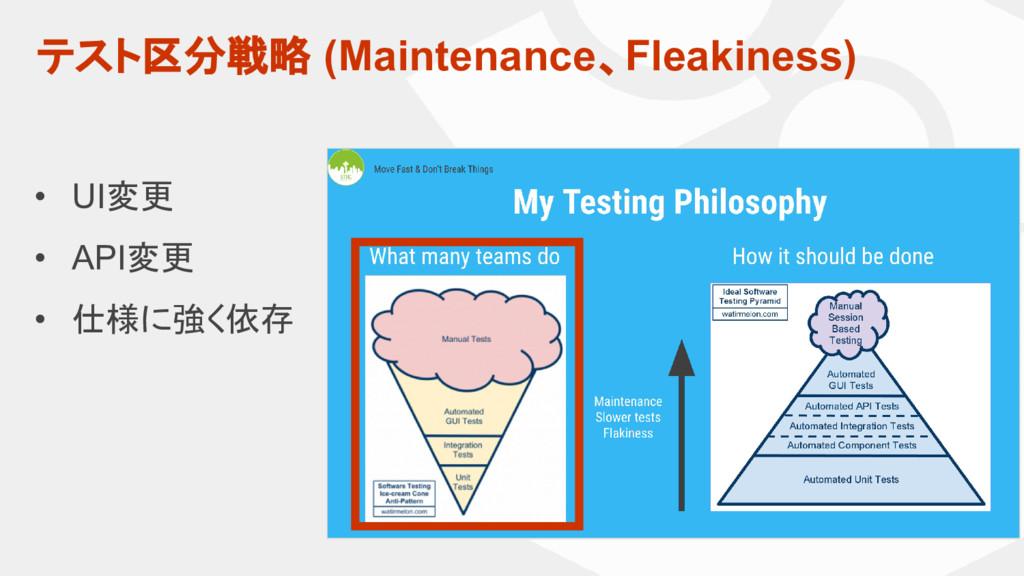 テスト区分戦略 (Maintenance、Fleakiness) • UI変更 • API変更...