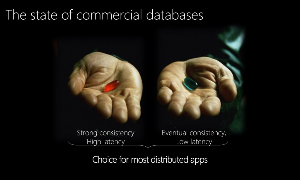 The state of commercial databases Strong consis...