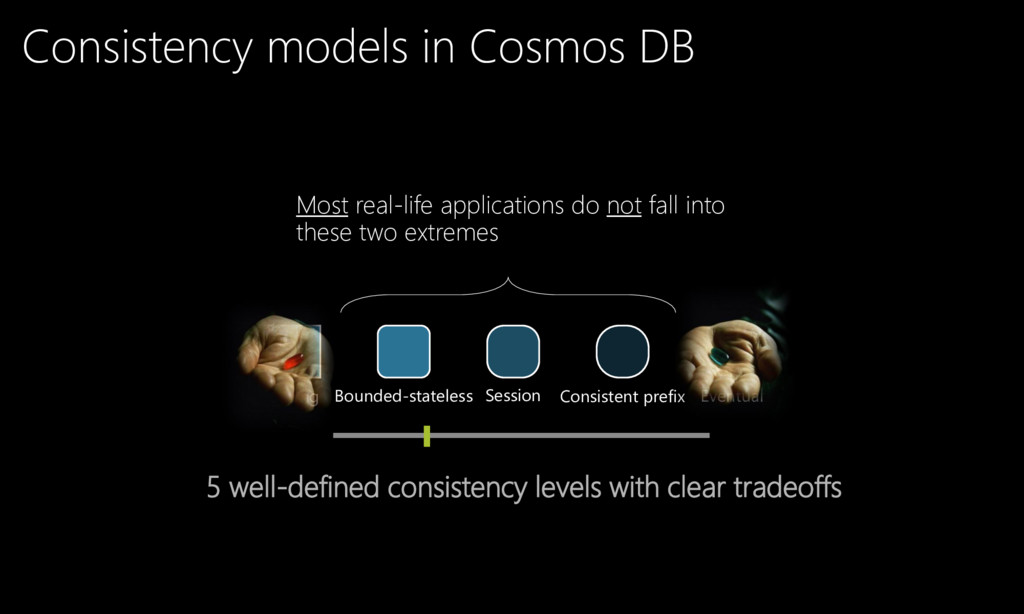 Consistency models in Cosmos DB 5 well-defined ...