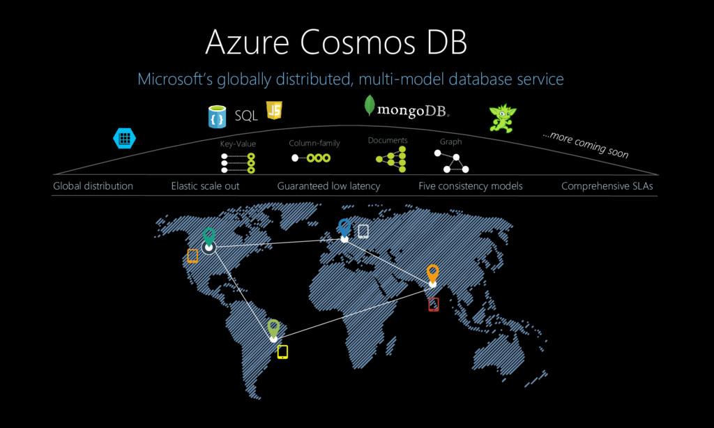 Azure Cosmos DB Global distribution Elastic sca...