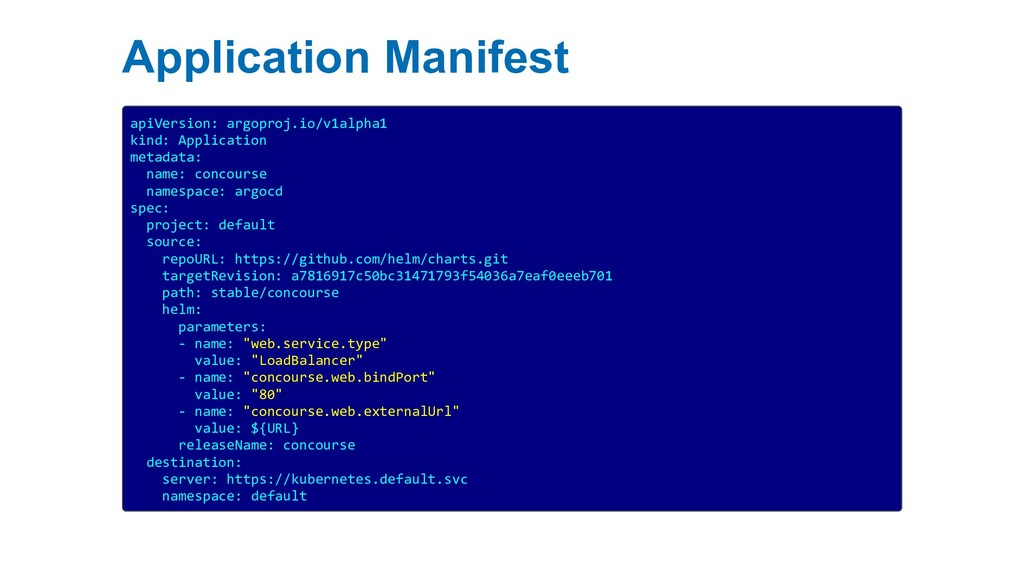 Application Manifest apiVersion: argoproj.io/v1...