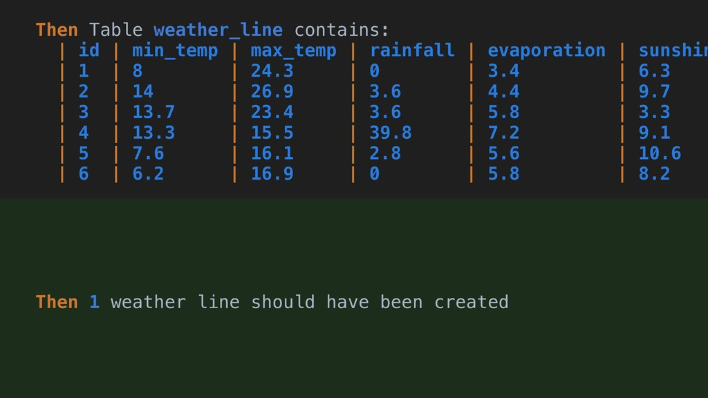 Then Table weather_line contains: | id | min_te...