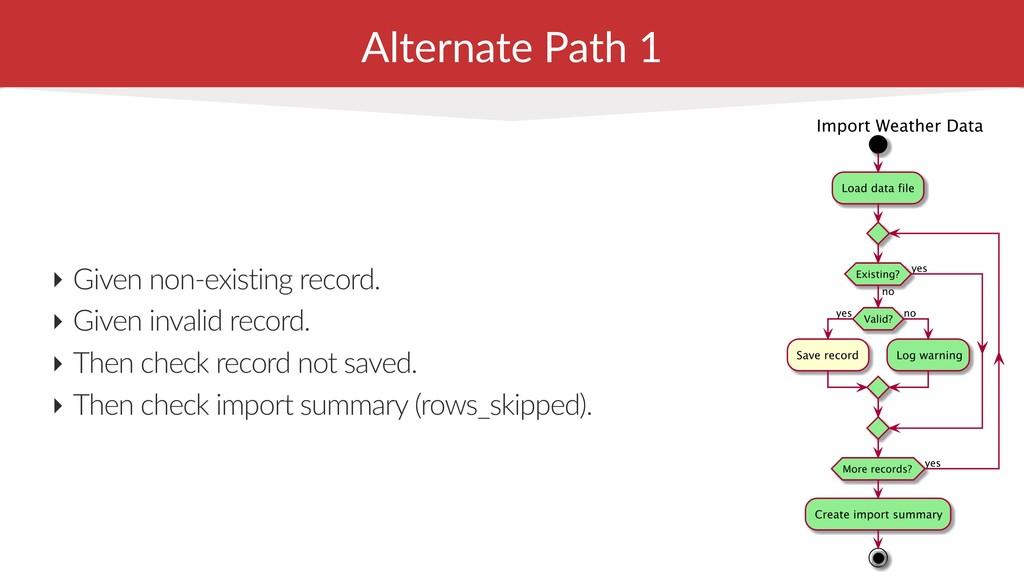 Alternate Path 1 ‣ Given non-existing record. ‣...