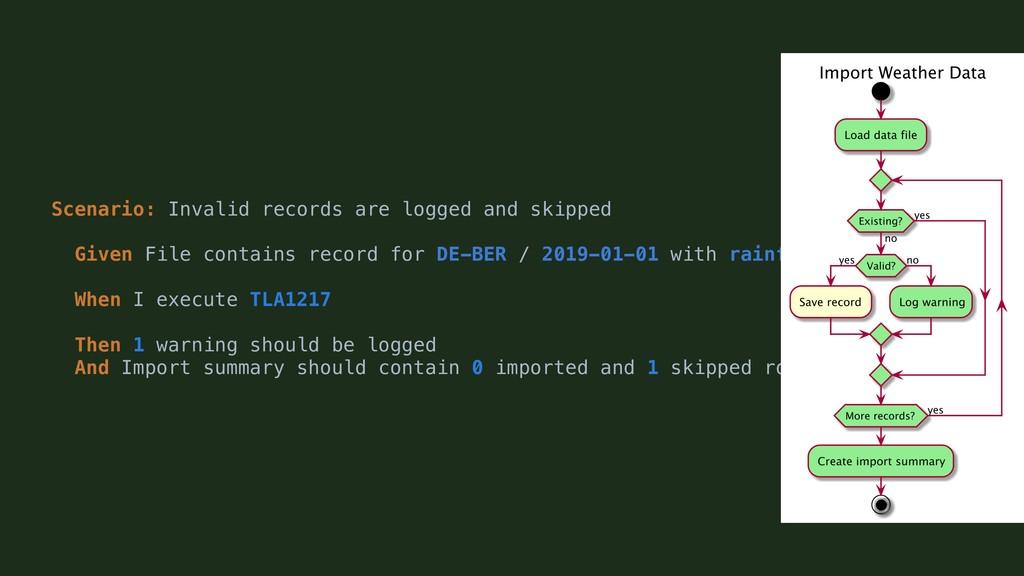 Scenario: Invalid records are logged and skippe...