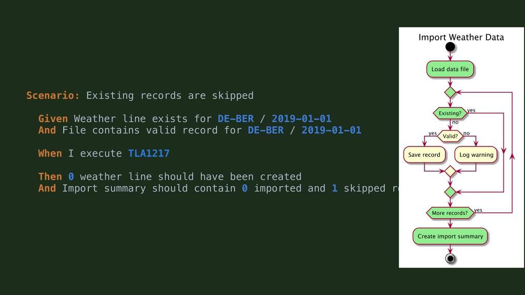 Scenario: Existing records are skipped Given We...