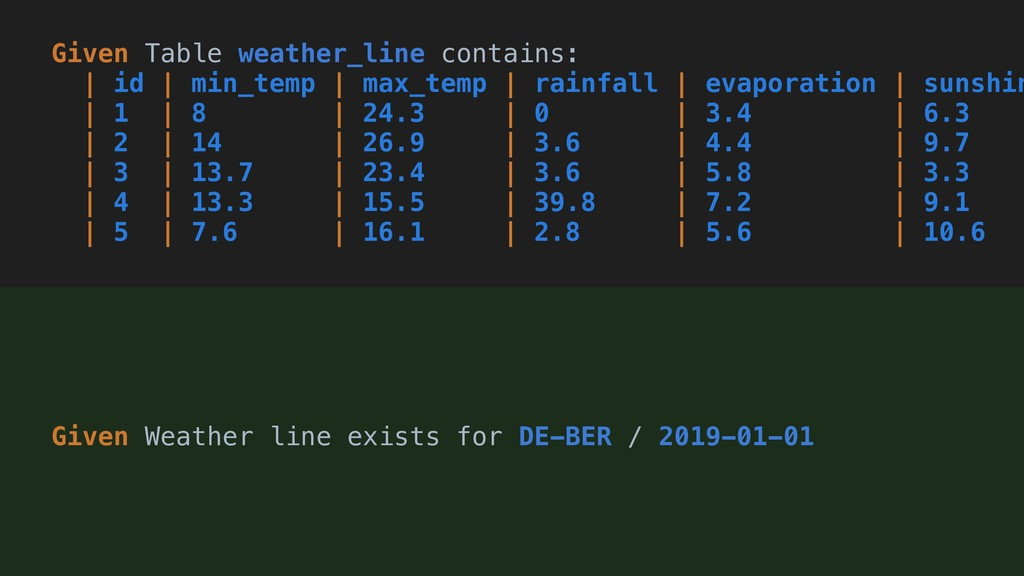 Given Table weather_line contains: | id | min_t...