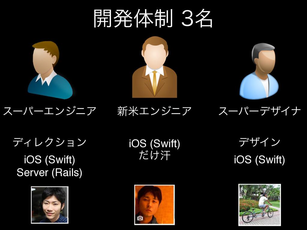 ։ൃମ੍໊ σΟϨΫγϣϯ iOS (Swift) Server (Rails) iOS ...