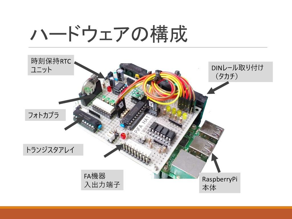 ハードウェアの構成 DINレール取り付け (タカチ) 時刻保持RTC ユニット Raspber...