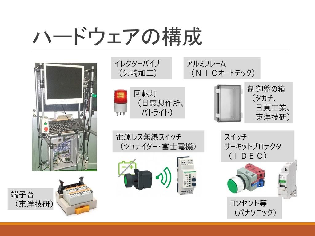 ハードウェアの構成 アルミフレーム (NICオートテック) イレクターパイプ (矢崎加工) 回...