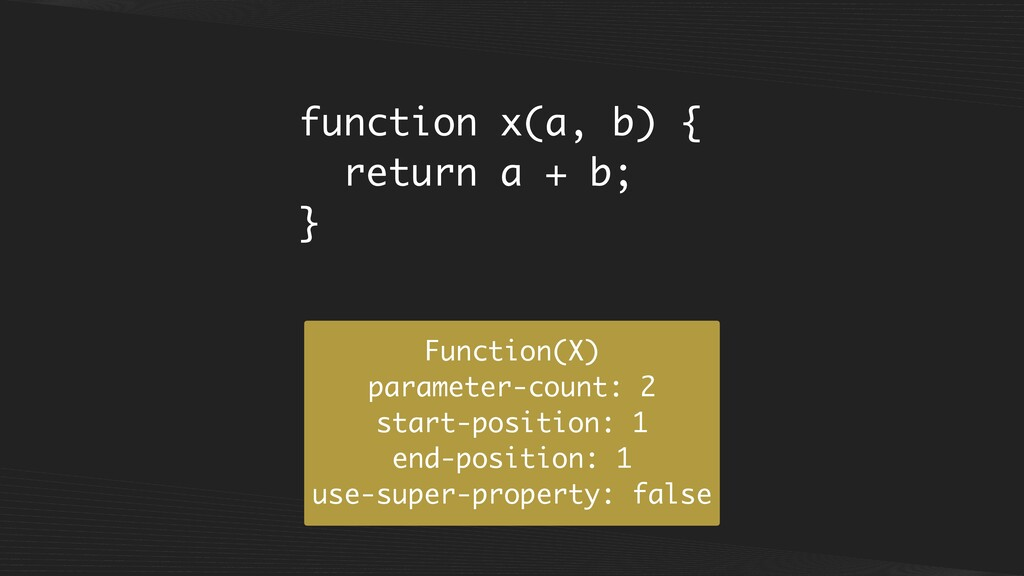 function x(a, b) { return a + b; } Function(X) ...