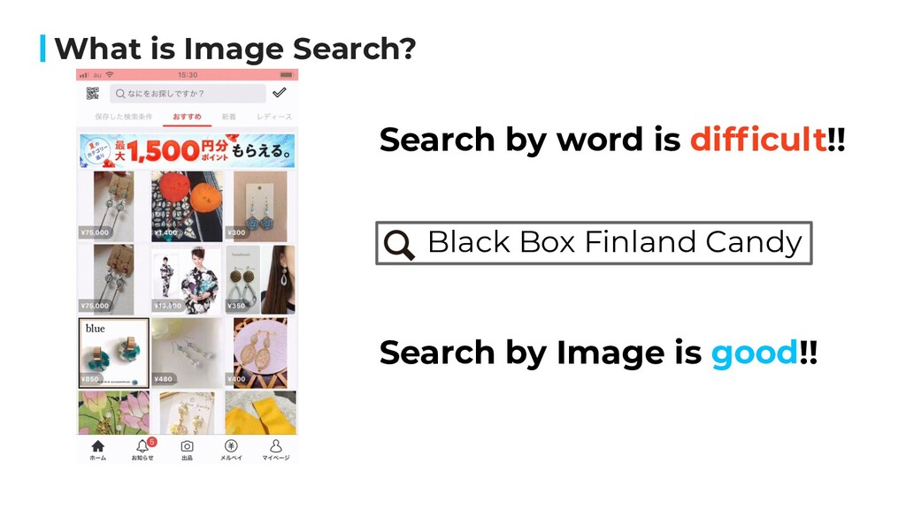What is Image Search? Search by word is difficul...