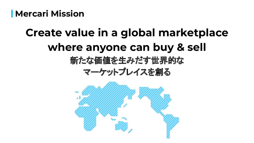 Mercari Mission Create value in a global market...