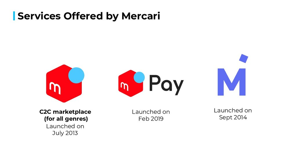 Services Offered by Mercari Launched on July 20...
