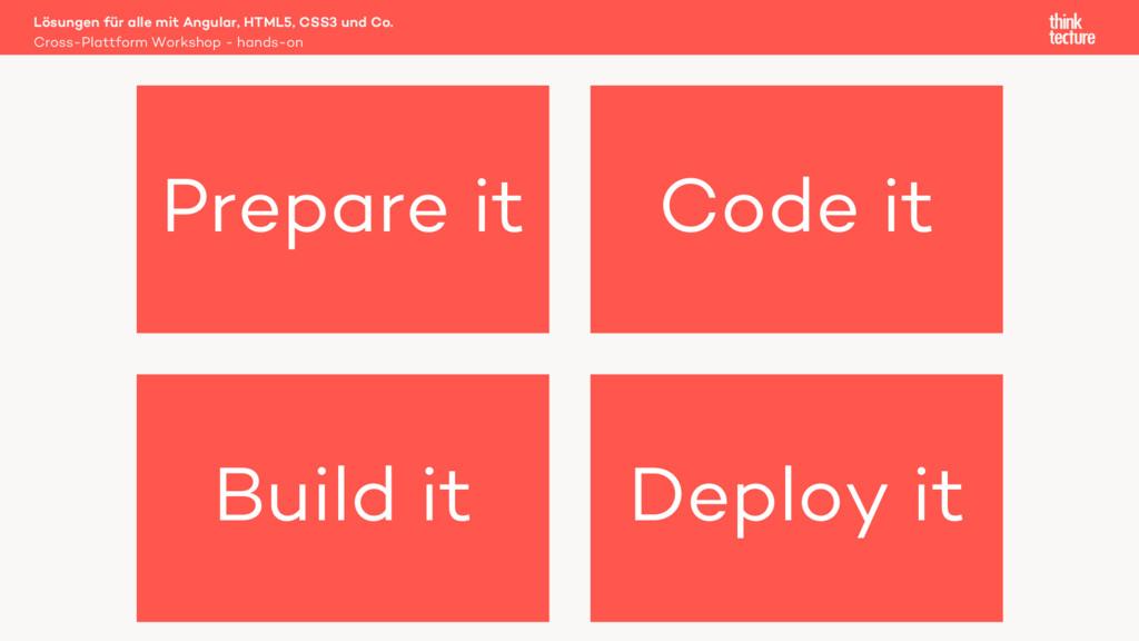 Prepare it Code it Build it Deploy it Lösungen ...