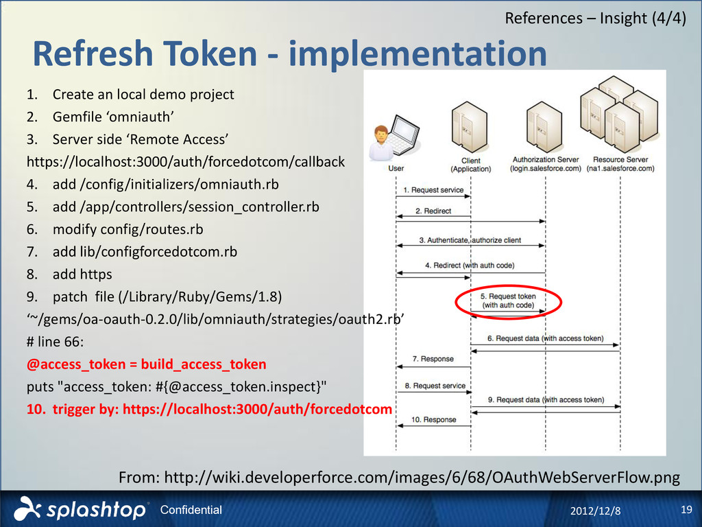 19 Confidential Refresh Token - implementation ...