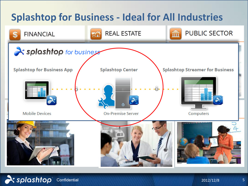 5 Confidential Splashtop for Business - Ideal f...