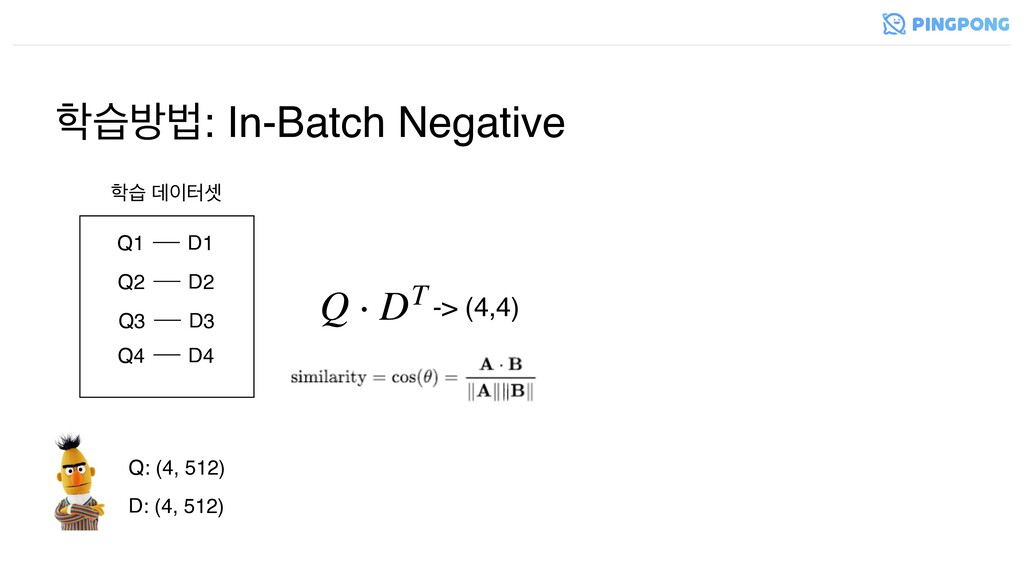 णߑߨ: In-Batch Negative Q1 D1 Q2 D2 Q3 D3 Q4 D4...