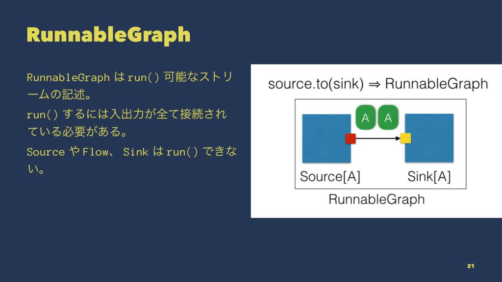 RunnableGraph RunnableGraph  run() ՄͳετϦ ʔϜͷه...
