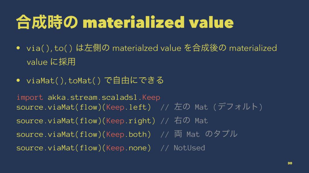߹ͷ materialized value • via(), to() ࠨଆͷ mate...