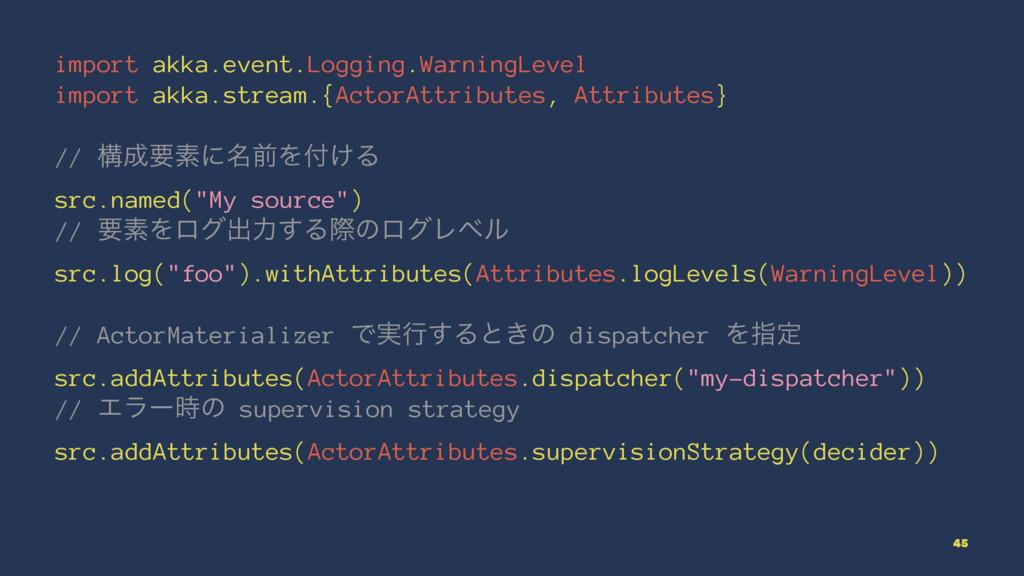 import akka.event.Logging.WarningLevel import a...