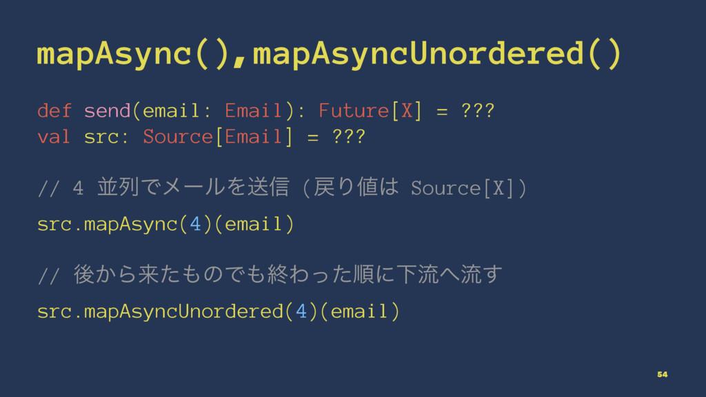 mapAsync(), mapAsyncUnordered() def send(email:...