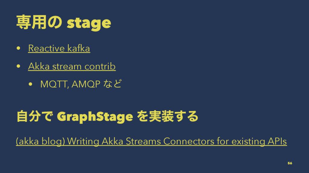 ઐ༻ͷ stage • Reactive kafka • Akka stream contri...