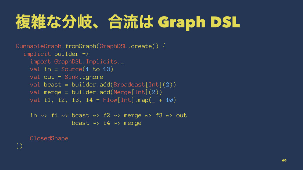 ෳͳذɺ߹ྲྀ Graph DSL RunnableGraph.fromGraph(Gra...