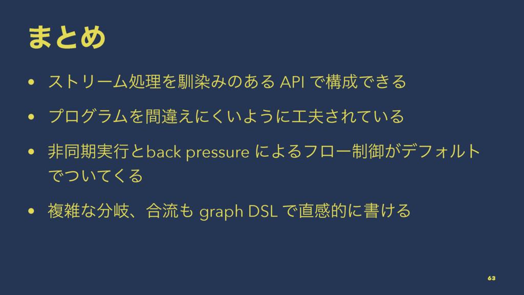 ·ͱΊ • ετϦʔϜॲཧΛೃછΈͷ͋Δ API ͰߏͰ͖Δ • ϓϩάϥϜΛؒҧ͑ʹ͍͘Α...