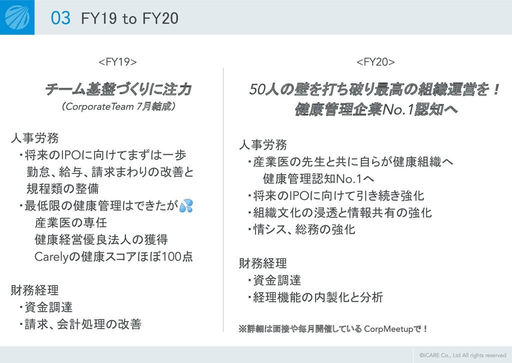 FY19 to FY20 チーム基盤づくりに注力 ( 月結成) 人事労務  ・将来の に向けて...