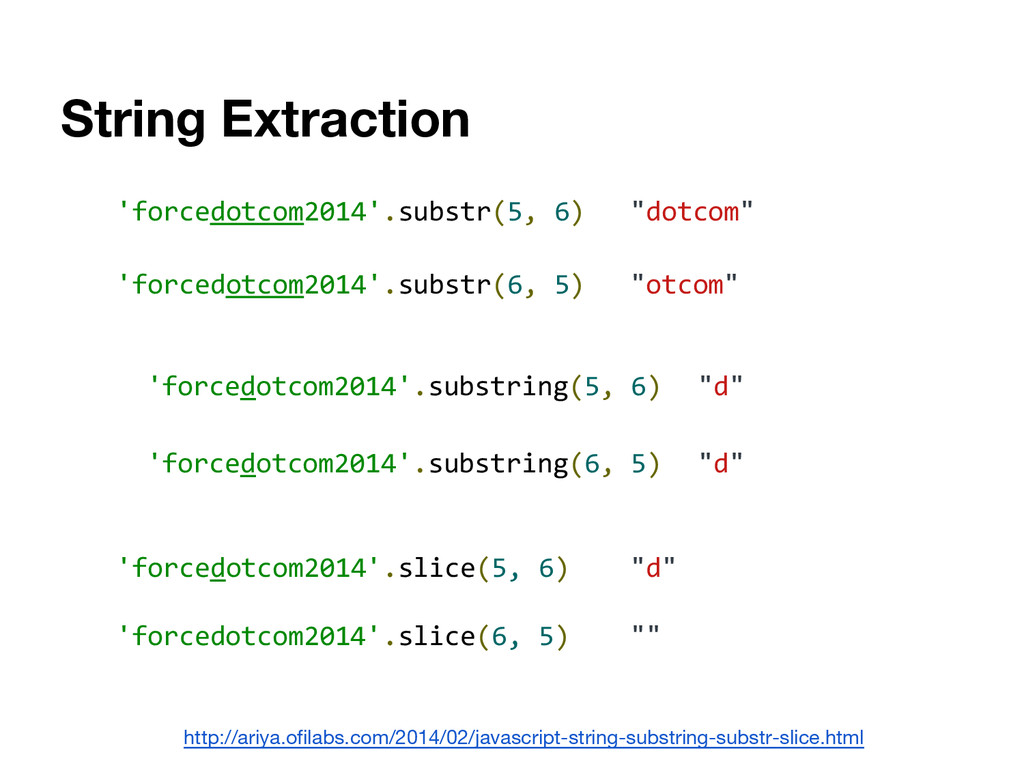 String Extraction 'forcedotcom2014'.substr(5, 6...