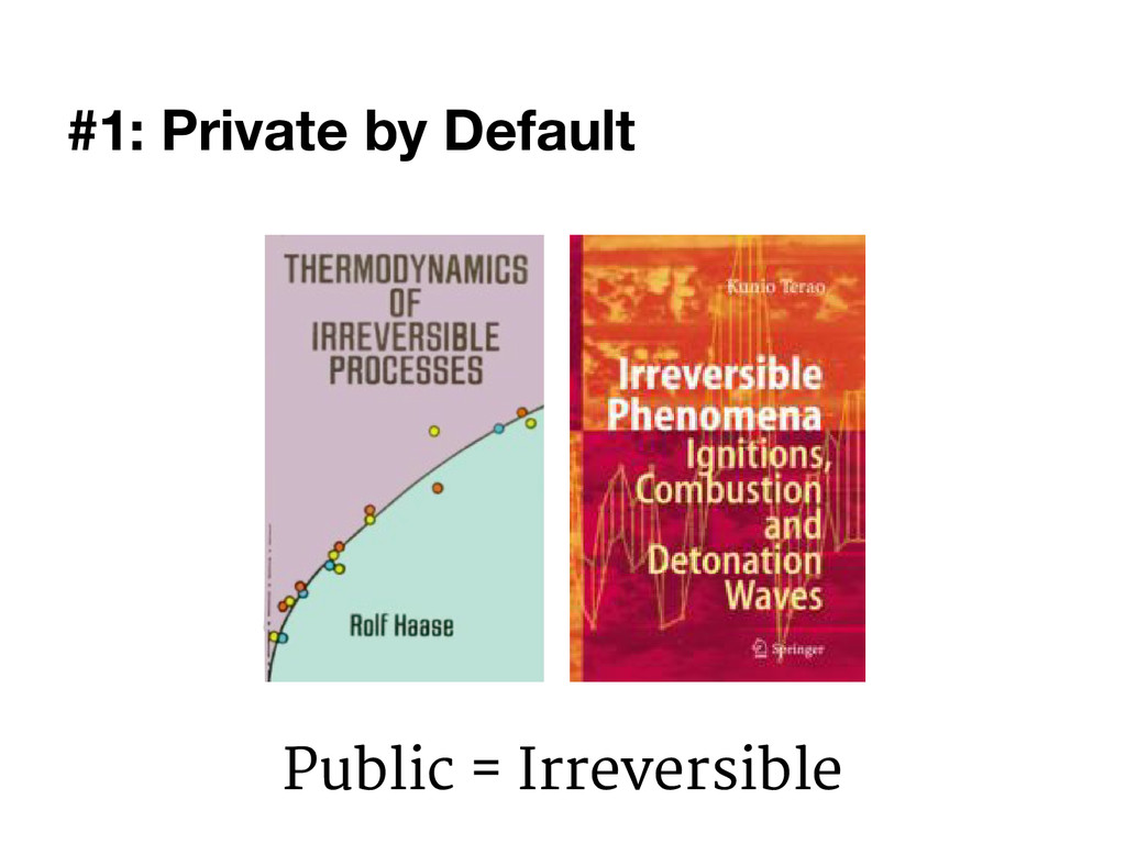 #1: Private by Default Public = Irreversible