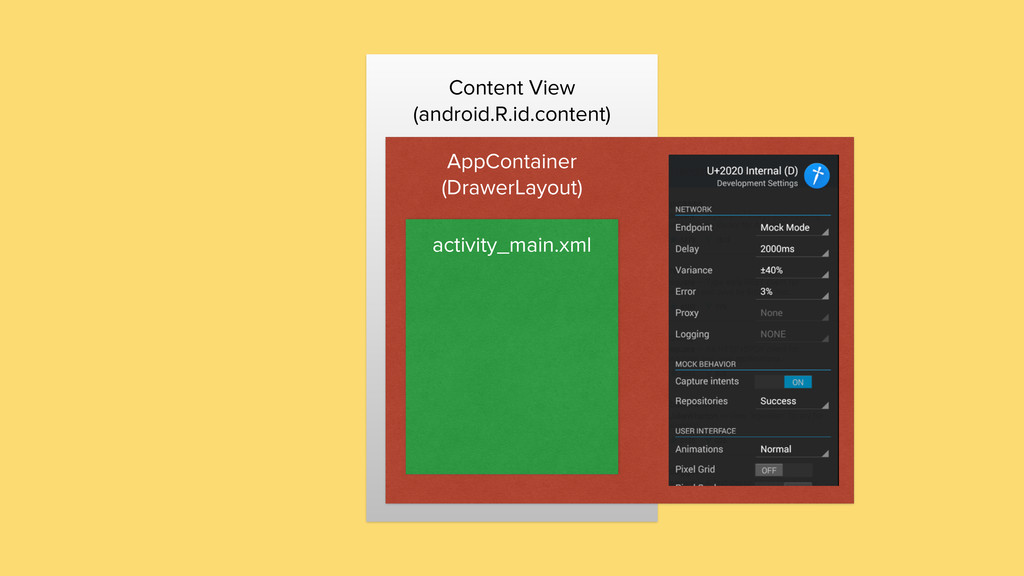 AppContainer (DrawerLayout) Content View (andro...