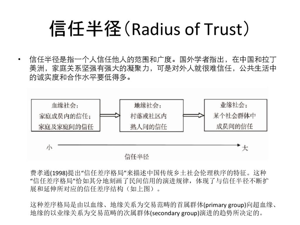 信任半径(Radius of Trust)  • 信任半径是指⼀一个⼈人信...