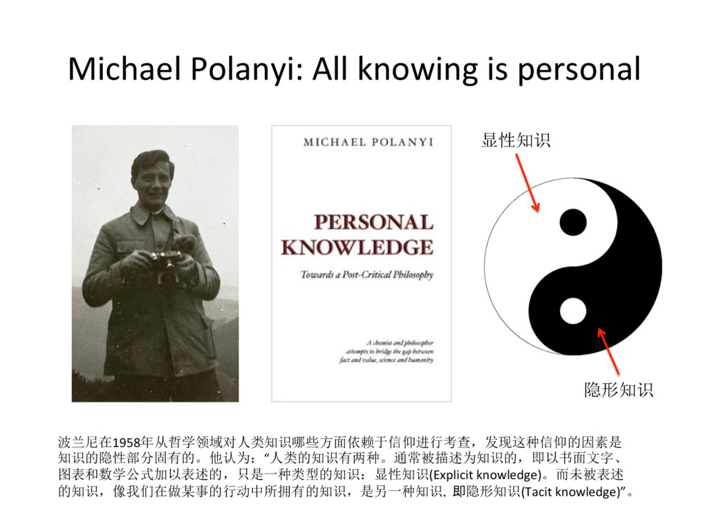 Michael Polanyi: All knowing is ...