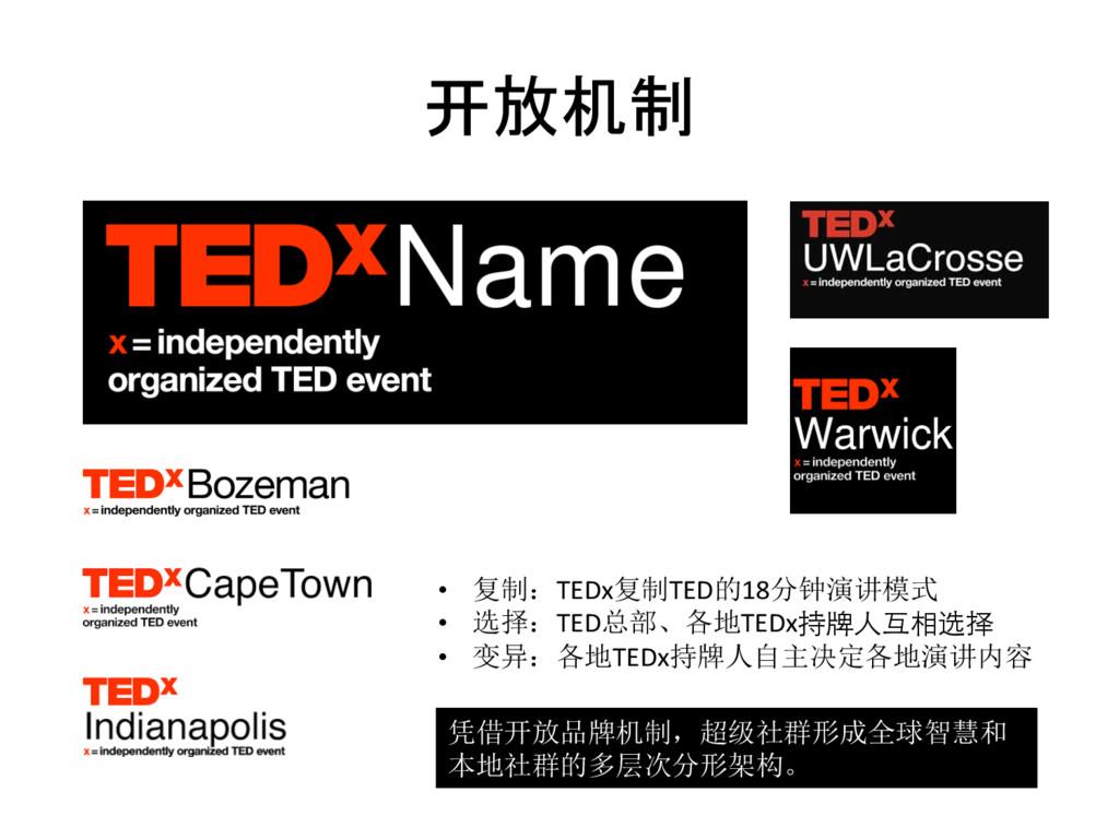 开放机制  • 复制:TEDx复制TED的18分钟演讲模式  • 选择:TED...