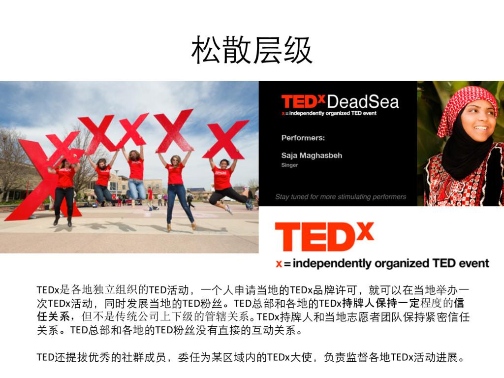 松散层级  TEDx是各地独立组织的TED活动,⼀一个⼈人申请当地的TEDx品牌许可,就...