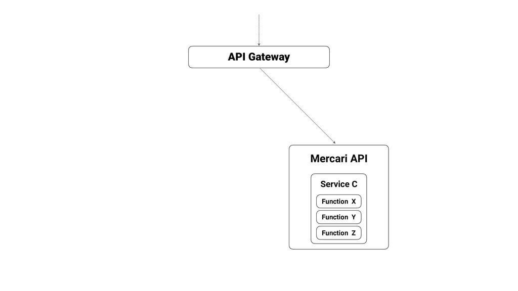 Mercari API API Gateway Function X Function Y F...